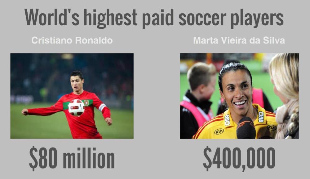 Soccer pay-2